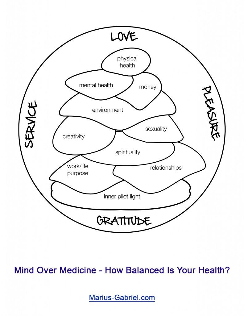 Health Cairn